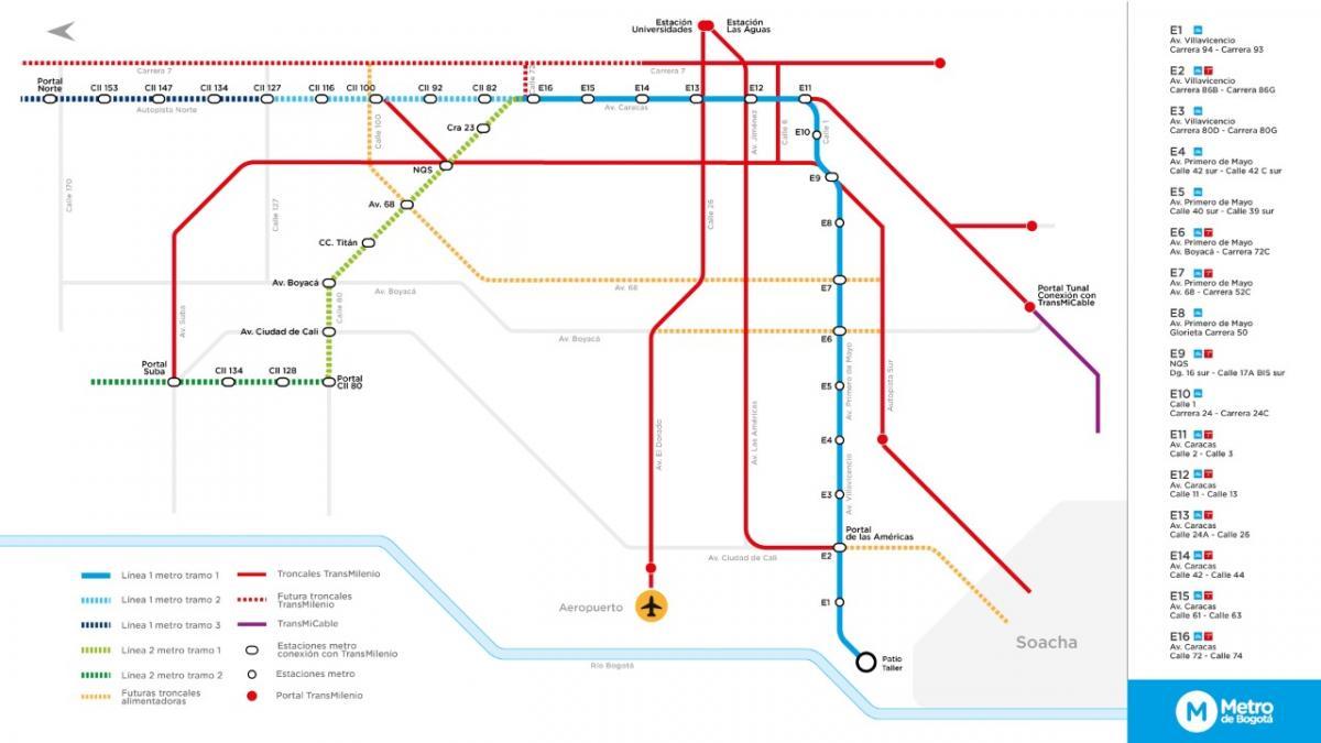 Estaciones Metro De Bogota Vamos Por La Primera Linea Del Metro