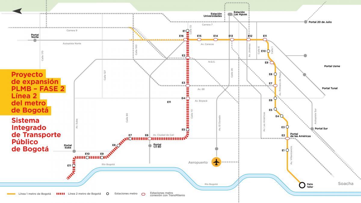 Estaciones de la línea 1 y 2 del metro de Bogotá